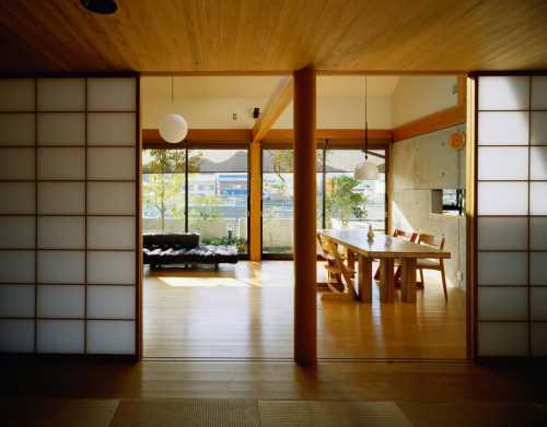 Фен шуй и двери вашего дома