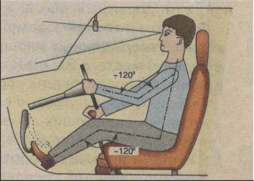 Как правильно сидеть за рулем